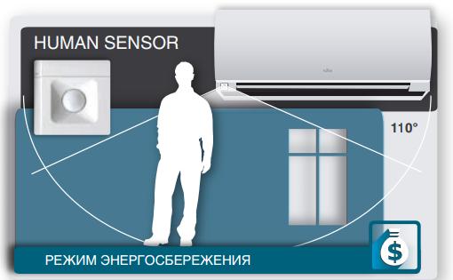 Human Sensor Fujitsu