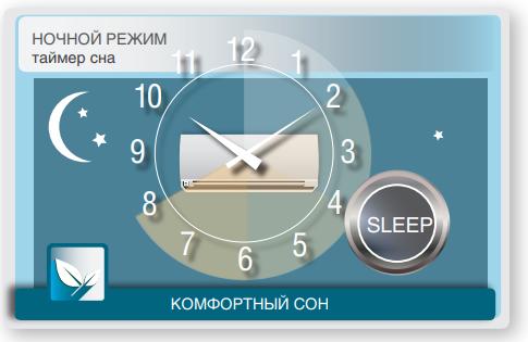 ночной режим кондиционера